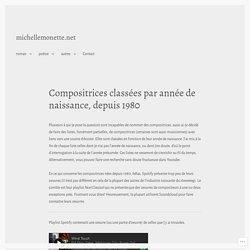 Compositrices classées par année de naissance, depuis 1980 – michellemonette.net