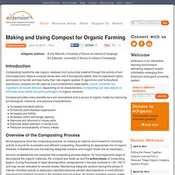 UNIVERSITY OF ILLINOIS 19/06/13 Making and Using Compost for Organic Farming