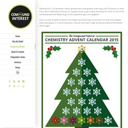 The Compound Interest 2015 Advent Calendar