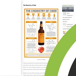 The Chemistry of Cider