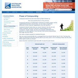 Power of Compounding » Australian Investors Association