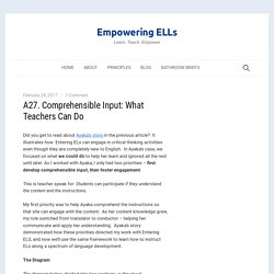 A27. Comprehensible Input: What Teachers Can Do - Empowering ELLs