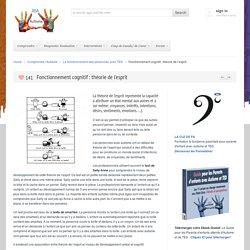 Fonctionnement cognitif : théorie de l'esprit