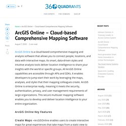 ArcGIS Online - Cloud-based Comprehensive Mapping Software - 360Quadrants