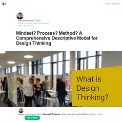 Mindset? Process? Method? A Comprehensive Descriptive Model for Design Thinking