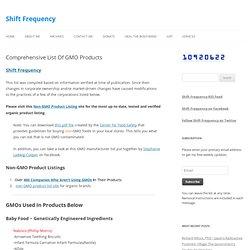 IDEM produits US