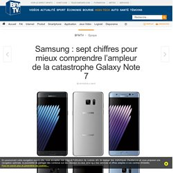 Samsung: sept chiffres pour mieux comprendre l'ampleur de la catastrophe Galaxy Note 7
