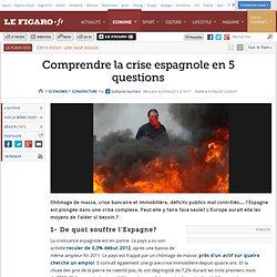 Conjoncture : Comprendre la crise espagnole en 5 questions