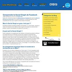 Comprendre le Social Graph de Facebook