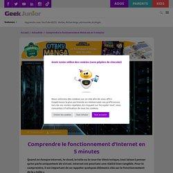 Comprendre le fonctionnement d'Internet en 5 minutes