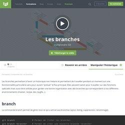 Comprendre Git : Les branches