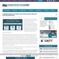 Comprendre les tarifs des freelances web en une infographie