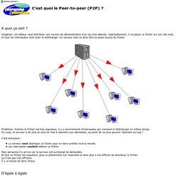 Comprendre l'ordinateur - C'est quoi le Peer-to-peer (P2P) ?