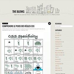Comprendre le poids des règles CSS