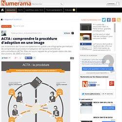 ACTA : comprendre la procédure d'adoption en une image
