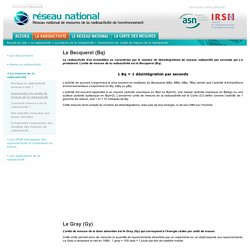 Comprendre les unités de mesure de la radioactivité - RNM