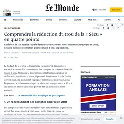 Comprendre la réduction du trou de la « Sécu » en quatre points