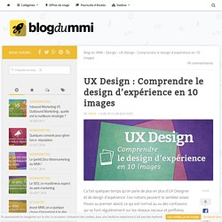 Comprendre l'UX Design en 10 images