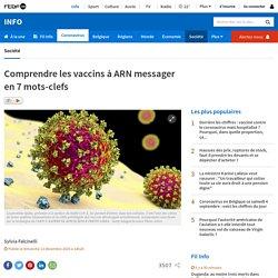 Comprendre les vaccins à ARN messager en 7 mots-clefs