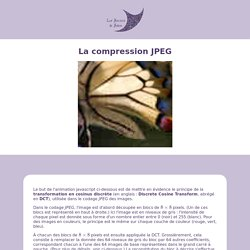 Compression JPEG