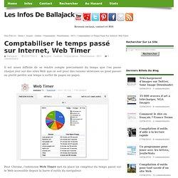 Comptabiliser le temps passé sur Internet, Web Timer