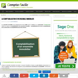Comment comptabiliser un ensemble immobilier (bâtiment, terrain) ?