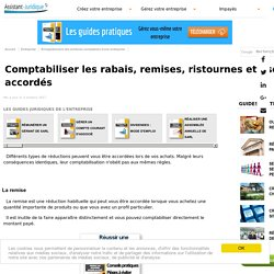 Comptabiliser les rabais, remises, ristournes et escomptes accordés
