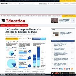 La Cour des comptes dénonce la gabegie de Sciences Po Paris