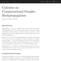 Calculus on Computational Graphs: Backpropagation