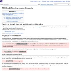 CCNBook/Sims/Language/Dyslexia - Computational Cognitive Neuroscience Wiki