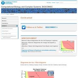 Covid actual — Computational Biology and Complex Systems. BIOCOMSC — UPC. Universitat Politècnica de Catalunya