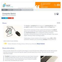 Computer Basics: Basic Parts of a Computer