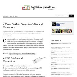 A Visual Guide to Computer Cables and Connectors - Identify The Right Cable Easily