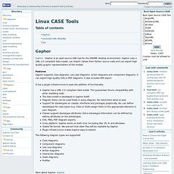 Case Tools Pearltrees