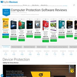 The Best Computer Protection Software of 2017
