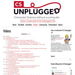 Videos - Computer Science Unplugged