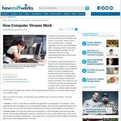 How Computer Viruses Work - HowStuffWorks