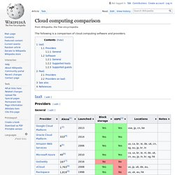 Cloud computing comparison