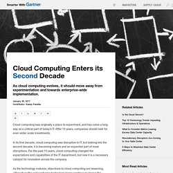 Cloud Computing Enters its Second Decade