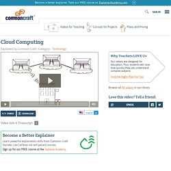 Cloud Computing Explained by Common Craft