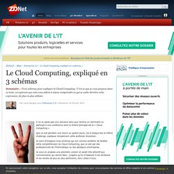 Le Cloud Computing, expliqué en 3 schémas - ZDNet