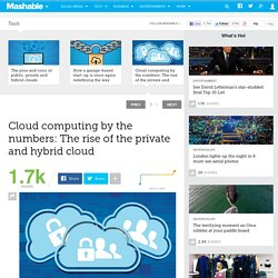 Cloud computing by the numbers: The rise of the private and hybrid cloud