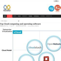 Top Cloud computing and operating software