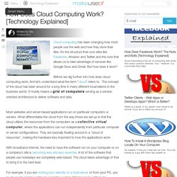 How Does Cloud Computing Work? [Technology Explained]