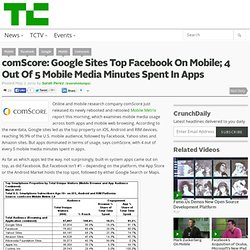 comScore: Google Sites Top Facebook On Mobile; 4 Out Of 5 Mobile Media Minutes Spent In Apps