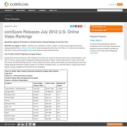 Releases July 2012 U.S. Online Video Rankings