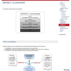 Activitat 3 - La comunicacio - curspleeivissa