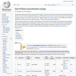 List of Nazi concentration camps