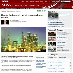 ncentrations of warming gases break record