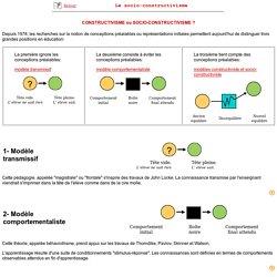 Concept du socio-constructivisme - Rp70110